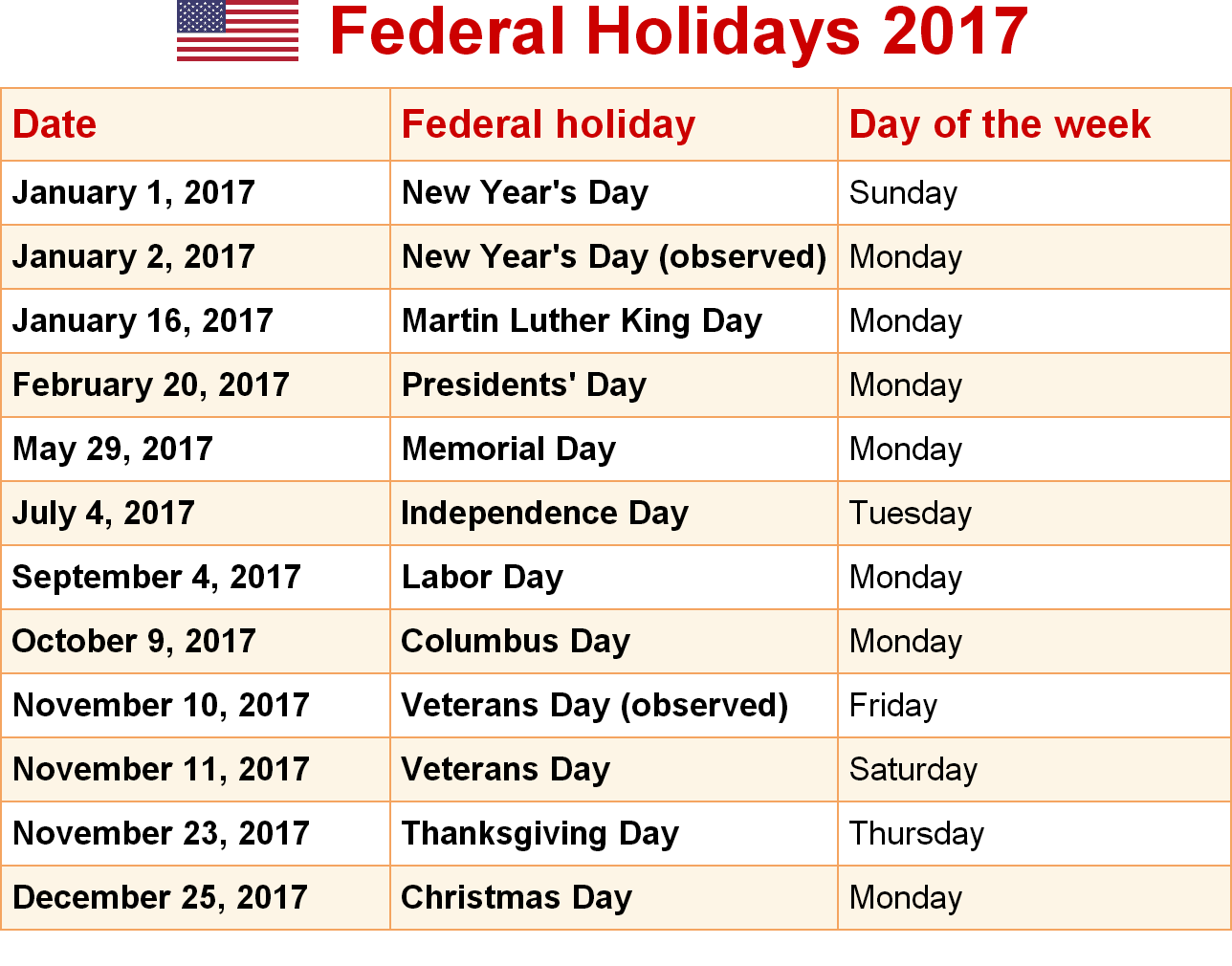 2017 calendar with federal holidays printable calendar templates holidays to america 2017 calendar with federal holidays 2017 usa calendar president day publicscrutiny Image collections