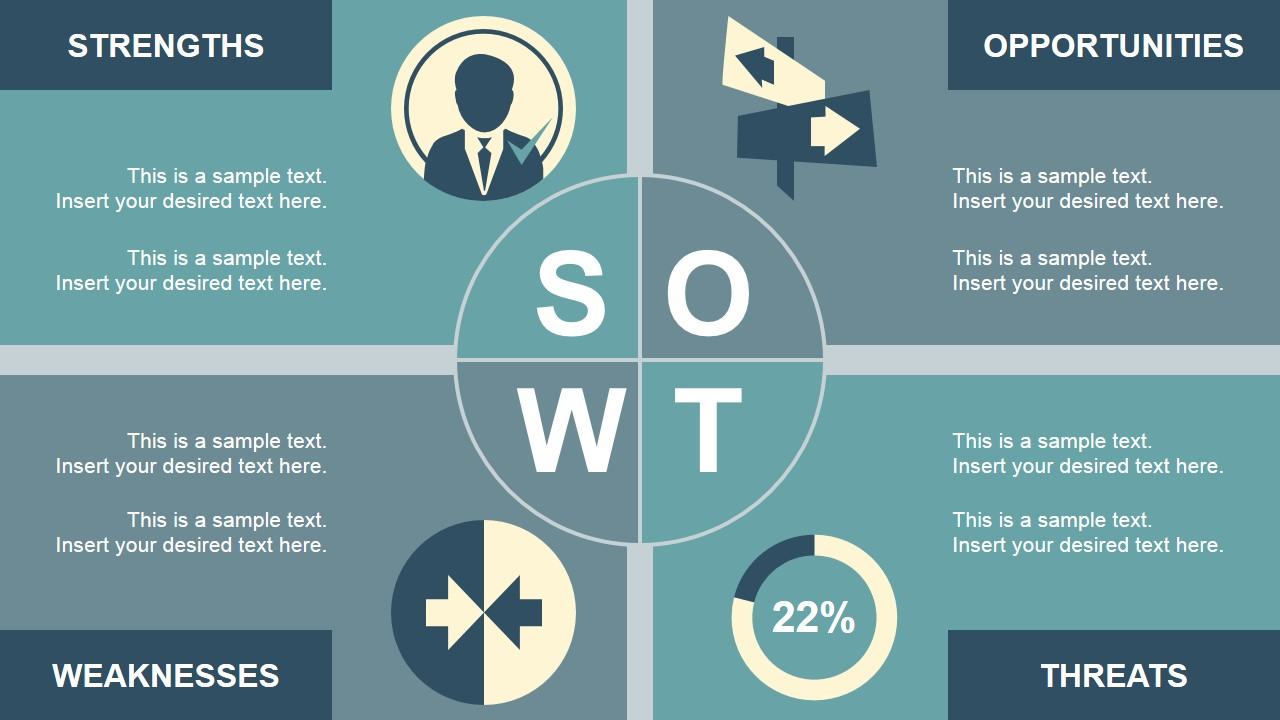 swot analysis for a fictitious organization Now a swot analysis is simply an analysis of the strengths, weaknesses,  the  strengths and weaknesses are inherent inside the organization  whereas the   envision a use for our fictitious children's play area campaign  those of you who, .