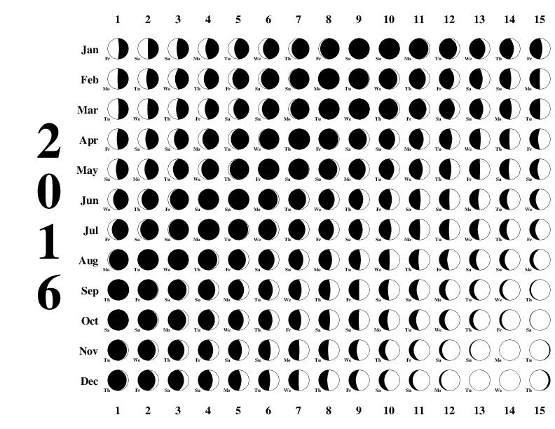 Moon Phases May 2016 Calendar, Moon Schedule May 2016 Calendar, Moon ...