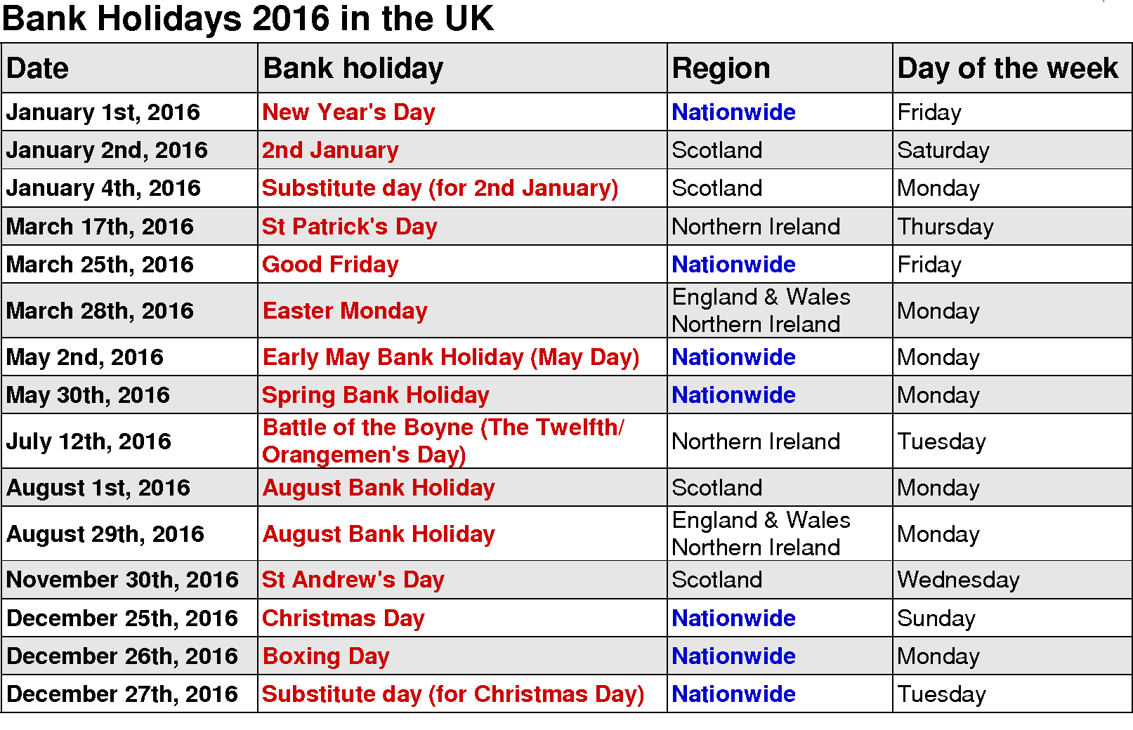 Holiday Calendar of 2017/2018 - Public, National ...
