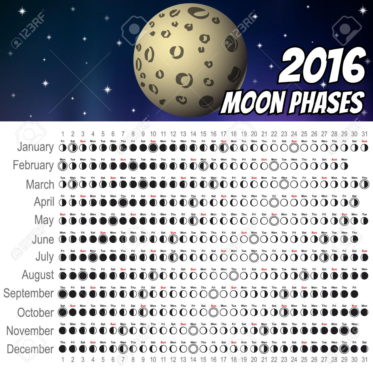 Moon Phases Calendar 2016, moon schedule calendar 2016, moon schedule ...