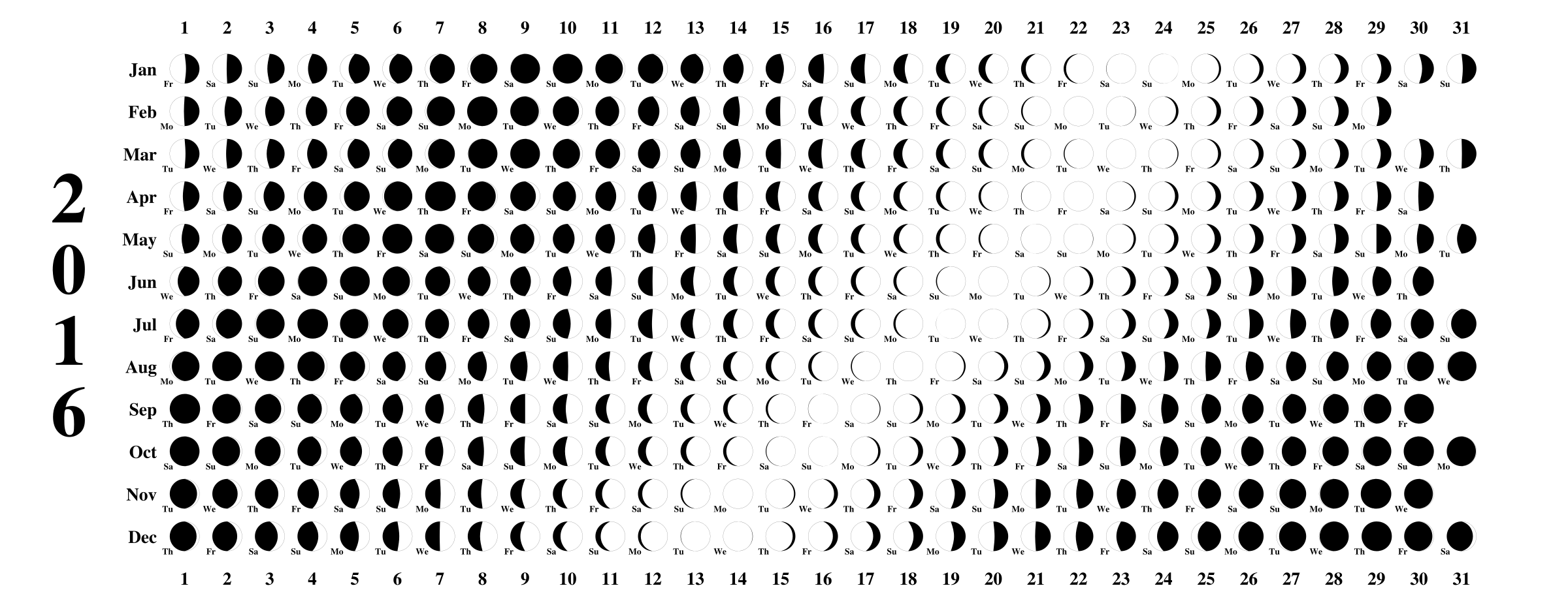 Moon Phases Calendar 2016, moon schedule calendar 2016, moon schedule 2016 Yearly calendar, moon schedule 2016 Yearly calendar