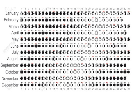 Moon Phases July 2016 Calendar, Moon Schedule July 2016 Calendar, Moon Calendar July 2016, Moon Calendar 2016 July, Moon Templates July 2016, July Calendar 2016, July 2016 Calendar, July 2016 calendar printable, July calendar 2016 Printable, July 2016 Calendar Templates, July 2016 Editable Templates, July 2016 Printable Calendar