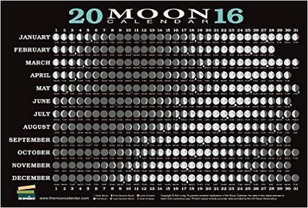 Moon Phases July 2016 Calendar, Moon Schedule July 2016 Calendar, Moon ...