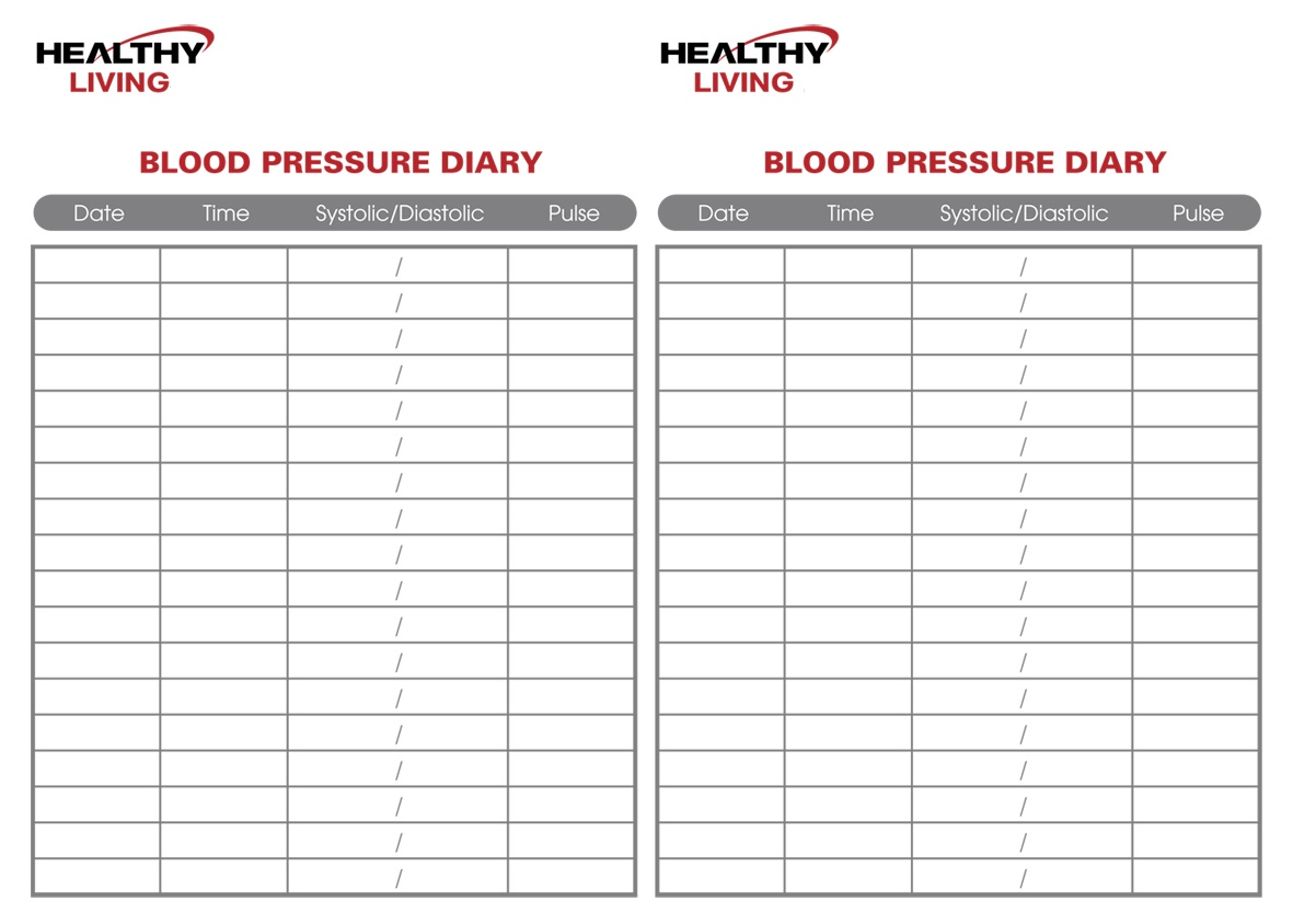 Genius image with printable blood pressure chart template