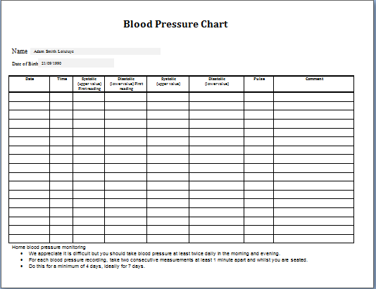 Genius image intended for printable blood pressure chart template