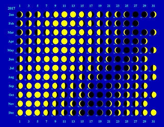 Moon Phases Calendar 2017, Lunar Calendar, Phases of the Moon, Moon ...
