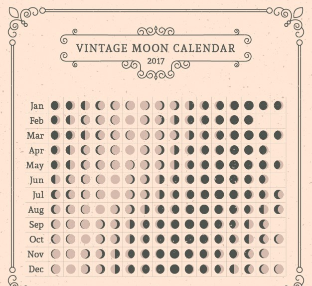Full Moon Calendar 2017, Moon Phases, Phases of Moon Calendar, New Moon