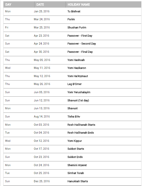 Jewish holidays, Jewish holidays 2016, Jewish calendar 2016, Jewish calendar, Hebrew calendar