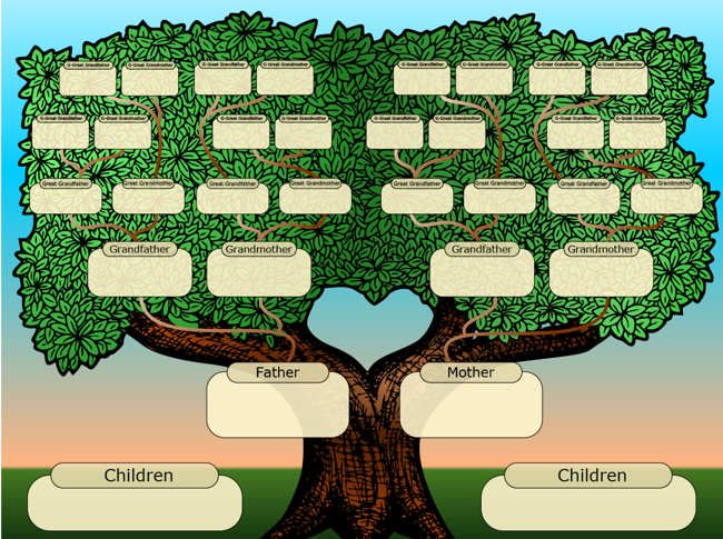 Free Family Tree Template | Printable Calendar Templates