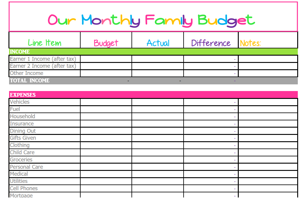 Budget Spreadsheet – Monthly Budget Worksheet Excel