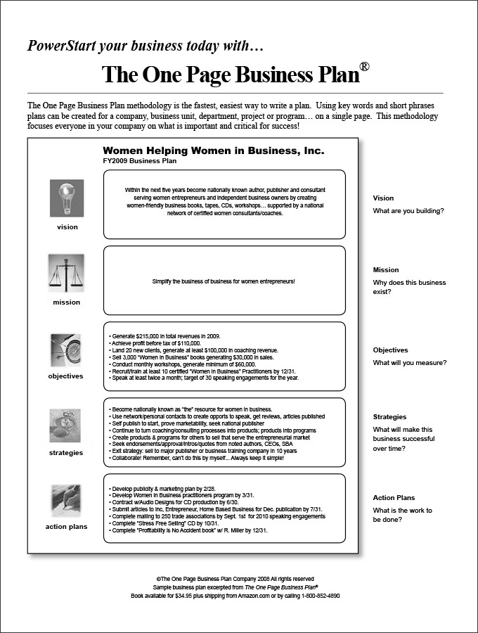 Business plan templates for page design
