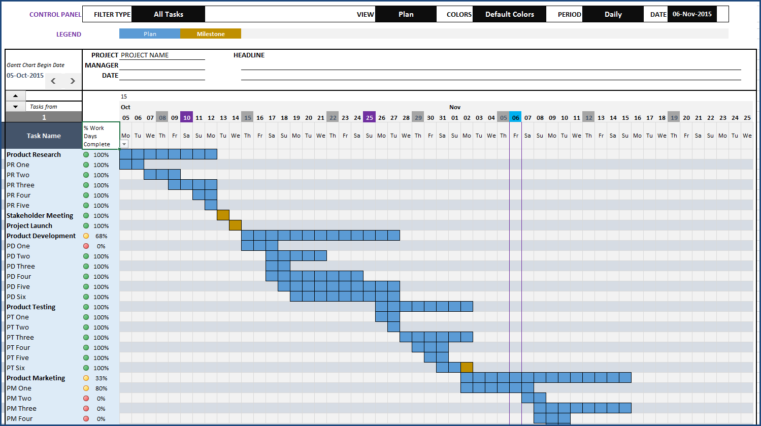 Free Gantt Chart Sample Template | Printable Calendar Templates