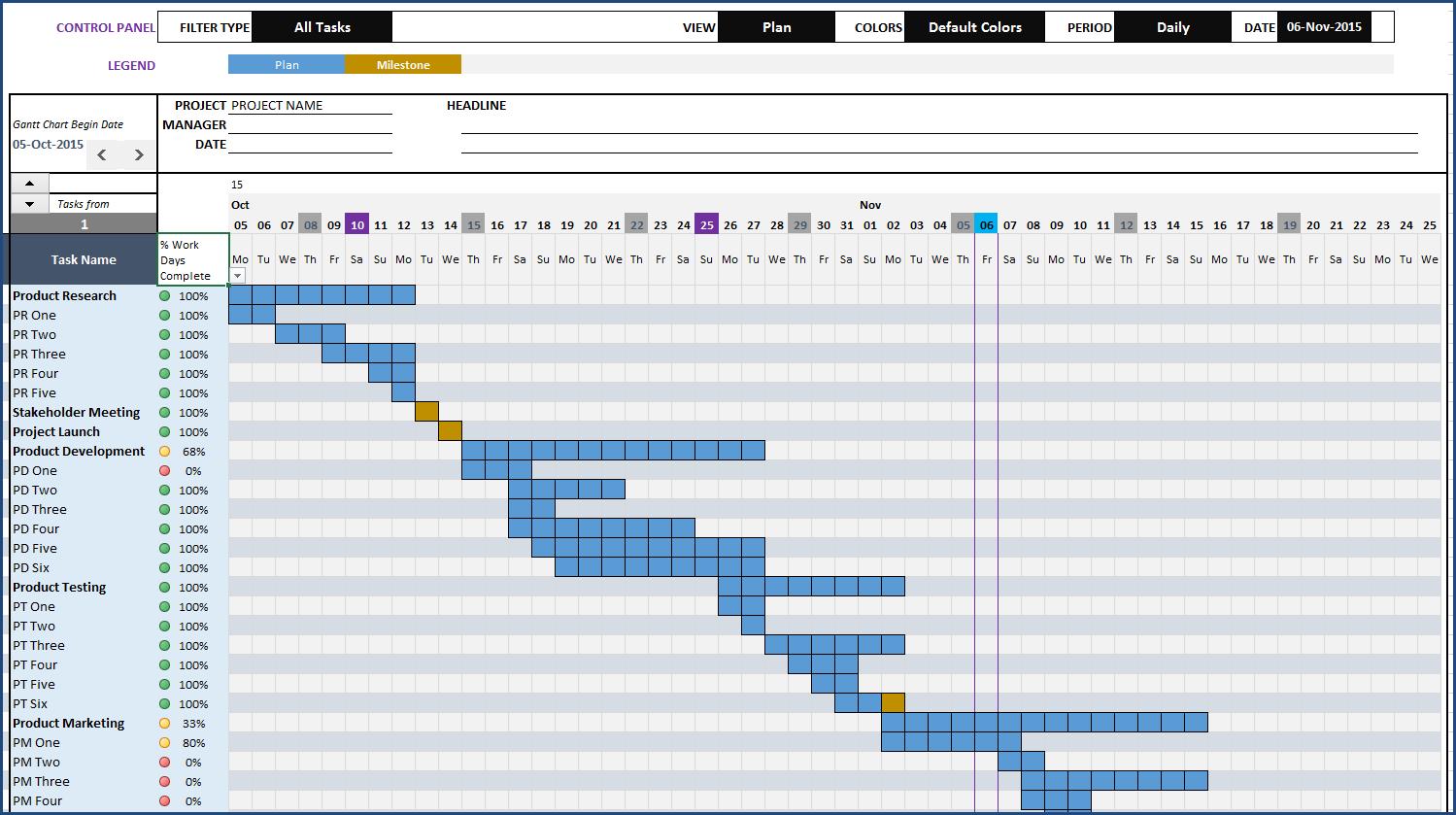 Free Gantt Chart Sample Template