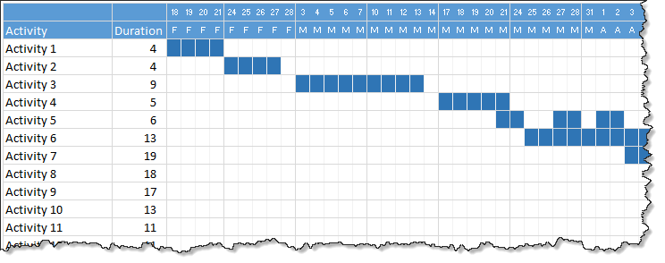 Free Gantt Chart Sample Template Printable Calendar