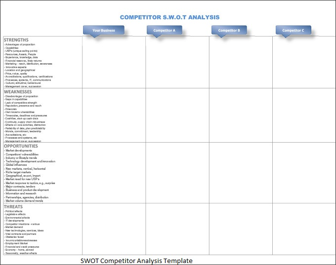 Swot Analysis Templates In Word Ppt And Pdf Excel Format
