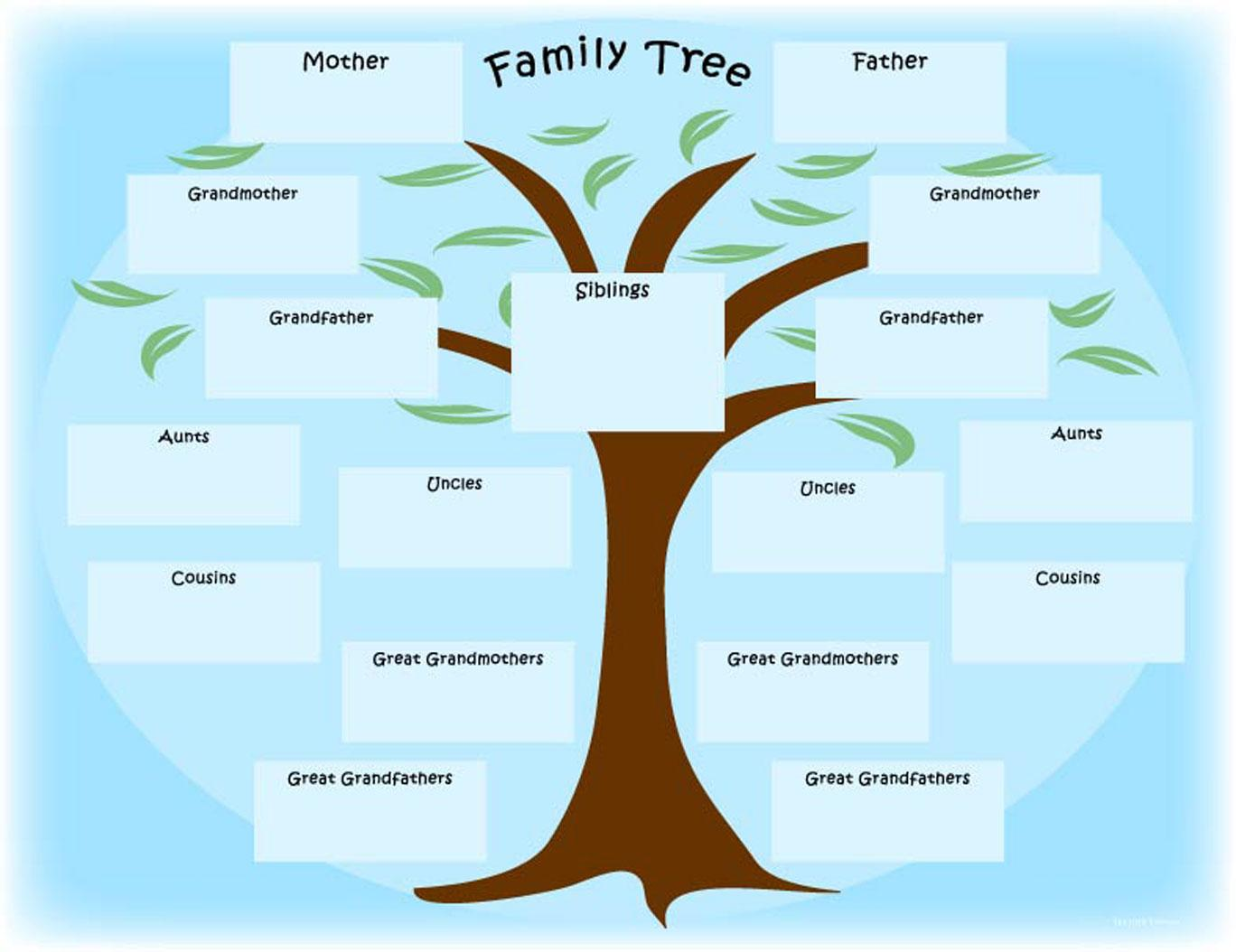 15 free family tree template chart diagram in pdf for Templates for family tree charts