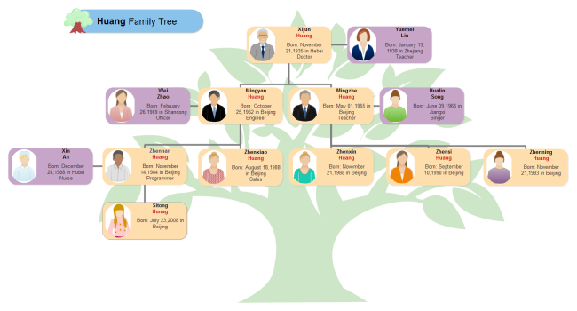 15  free family tree template  chart  u0026 diagram in pdf