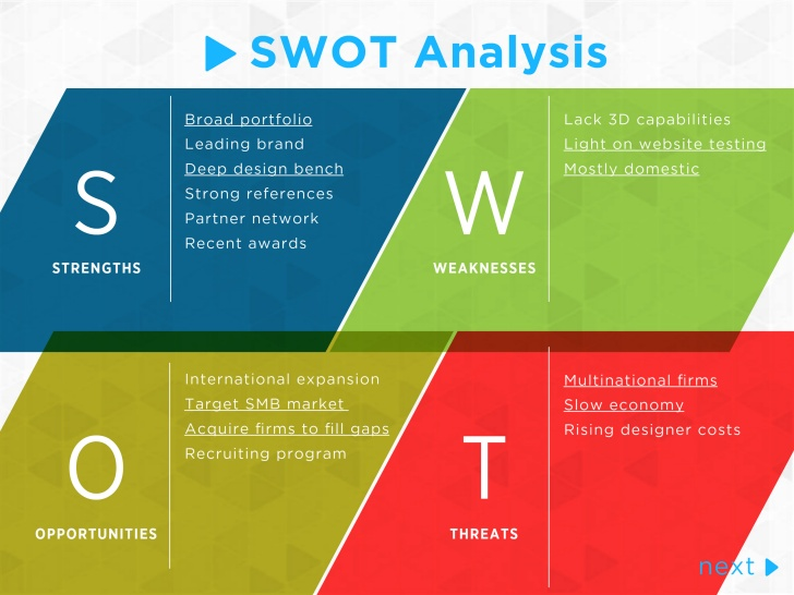15 Swot Analysis Templates In Word Ppt And Pdf Excel