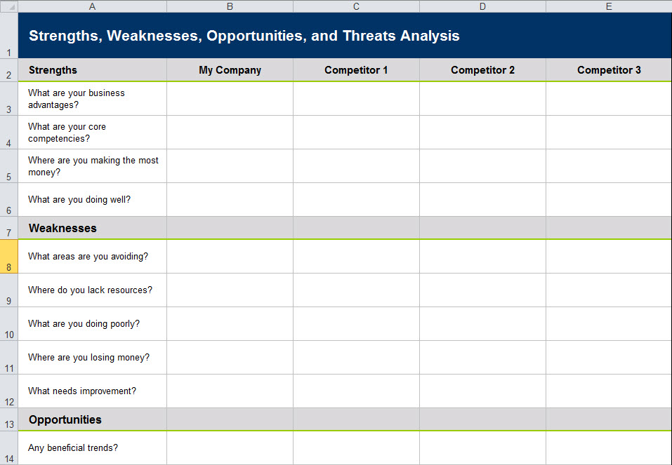 15+ Swot Analysis Templates In Word, Ppt And Pdf, Excel Format