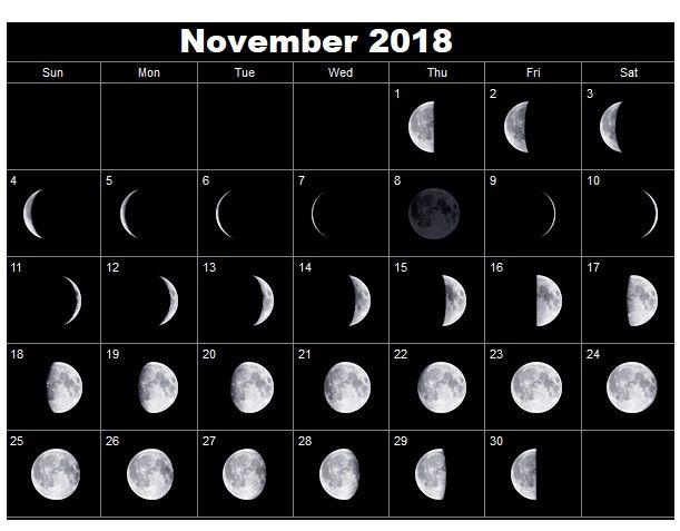 November 2018 Full Moon Calendar