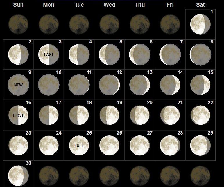 September Moon Phase 2018
