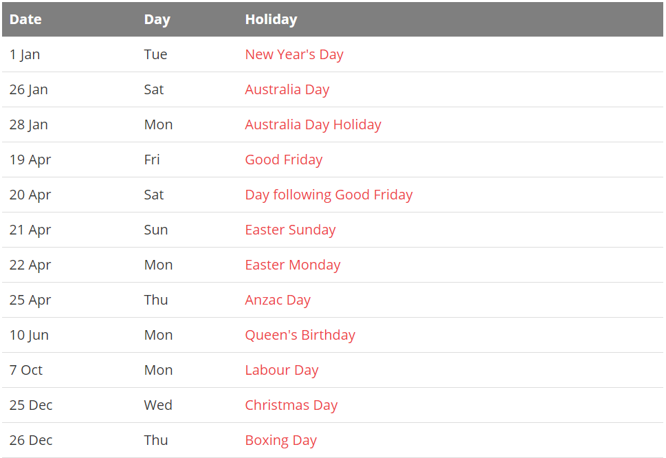 Free Public Holidays in NSW 2019